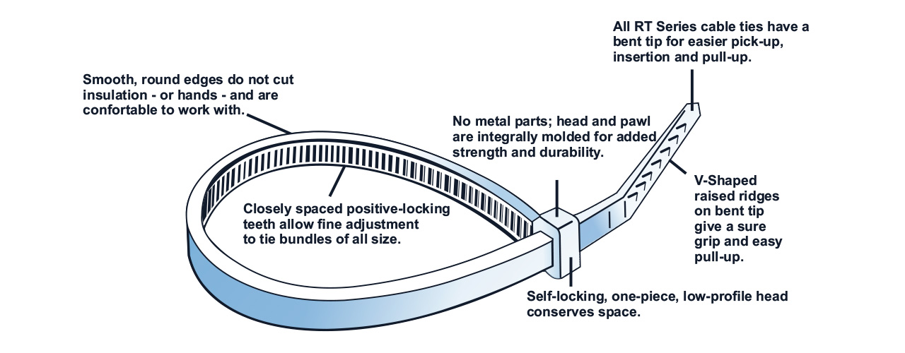 Single-Loop Cable Ties